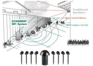 Outdoor Sound Systems