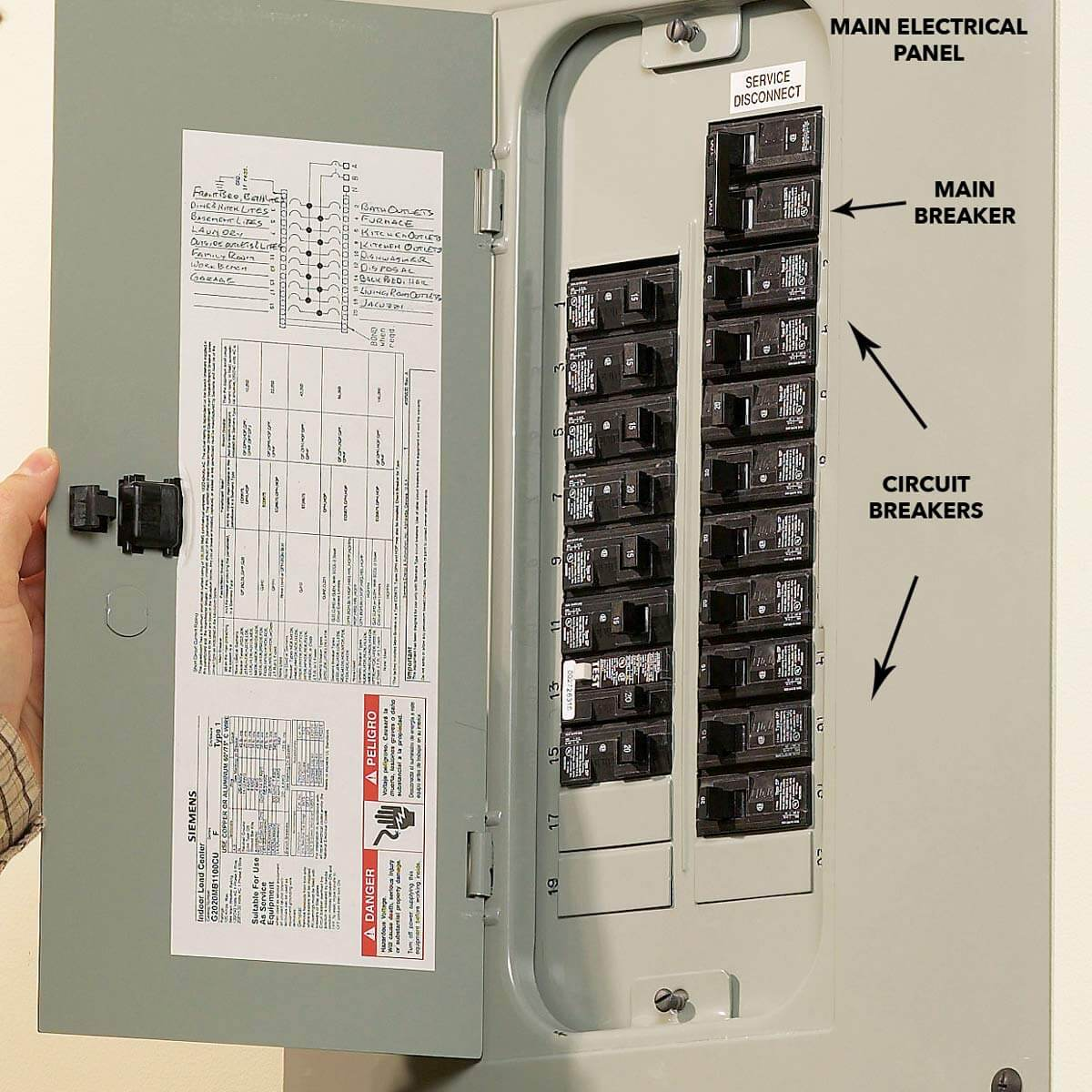 Ground Fault Receptacle Tester Circuit Analyzer Tests Ground Fault